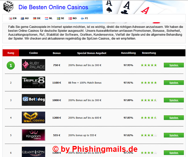 Hugo Bennag bewirbt per Spam Casinoseite + Update